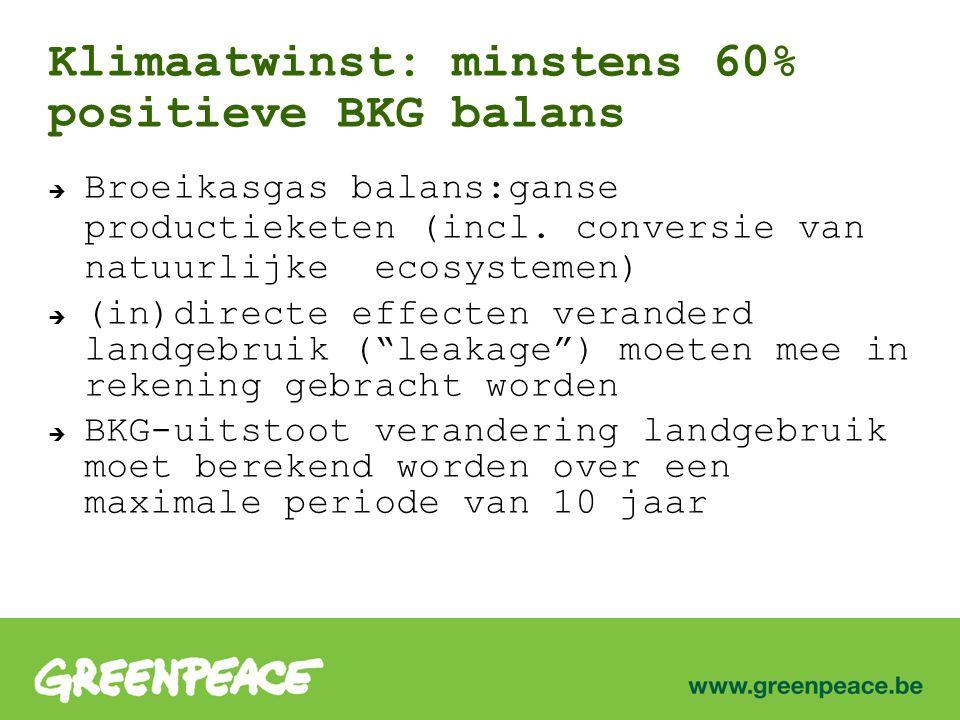 Klimaatwinst: minstens 60% positieve BKG balans  Broeikasgas balans:ganse productieketen (incl.