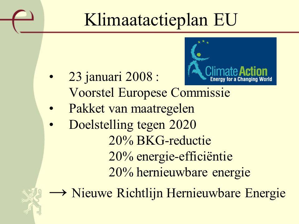 Klimaatactieplan EU 23 januari 2008 : Voorstel Europese Commissie Pakket van maatregelen Doelstelling tegen 2020 20% BKG-reductie 20% energie-efficiëntie 20% hernieuwbare energie → Nieuwe Richtlijn Hernieuwbare Energie