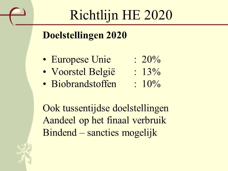 Richtlijn HE 2020 Doelstellingen 2020 Europese Unie: 20% Voorstel België: 13% Biobrandstoffen: 10% Ook tussentijdse doelstellingen Aandeel op het finaal verbruik Bindend – sancties mogelijk