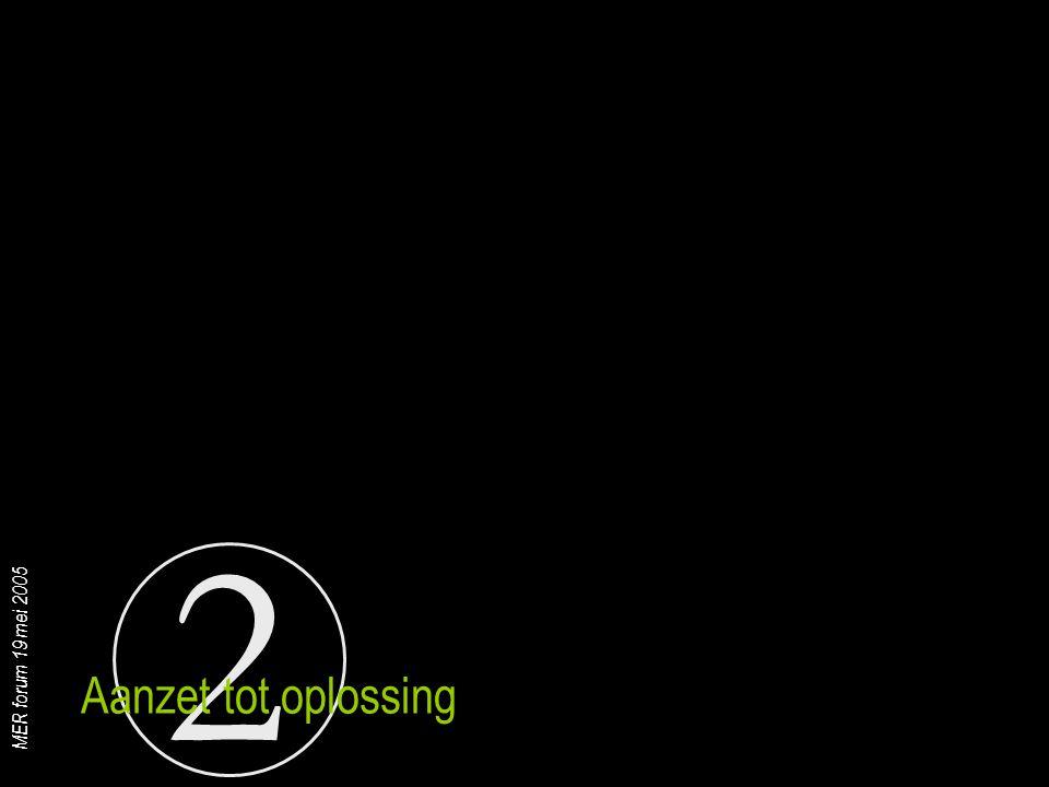 3 MER forum 19 mei 2005 Beknopte uitwerking van alle disciplines leidt tot niet-significantie-beoordeling BODEM : grondverzet volledig genormeerd / MM bodem- bescherming WATER : volledig droge ontginning / geen oppervlaktewaters in omgeving / infiltratiekarakteristiek wijzigt niet significant / via opvulling (vnl leemgronden) wordt beschermende laag terug aangebracht / tijdens verhoogde kwetsbaarheid geen landbouw & voorkoming GELUID : ambulante metingen omgevingsgeluid : gedo- mineerd door E40, bronmeting tijdens activiteit (nieuwe) laad- schop / mobiele zeef / overdrachtberekening MM : afscherming door verlaagd te werken / omkasting FAUNA FLORA = terreinonderzoek : geen waardevolle natuur / geen verdroging (geen emissie & geen kwetsbare natuur), geen geluidsverstoring (geen significante emissie & geen kwetsbare natuur), … Beknopt disciplineonderzoek