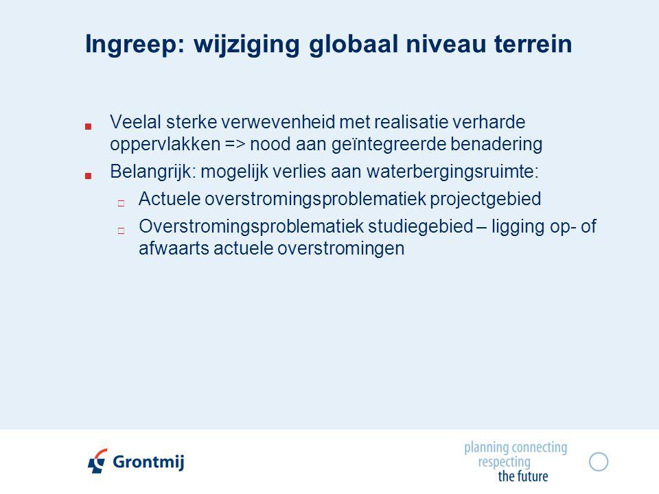 Ingreep: wijziging globaal niveau terrein  Veelal sterke verwevenheid met realisatie verharde oppervlakken => nood aan geïntegreerde benadering  Bel