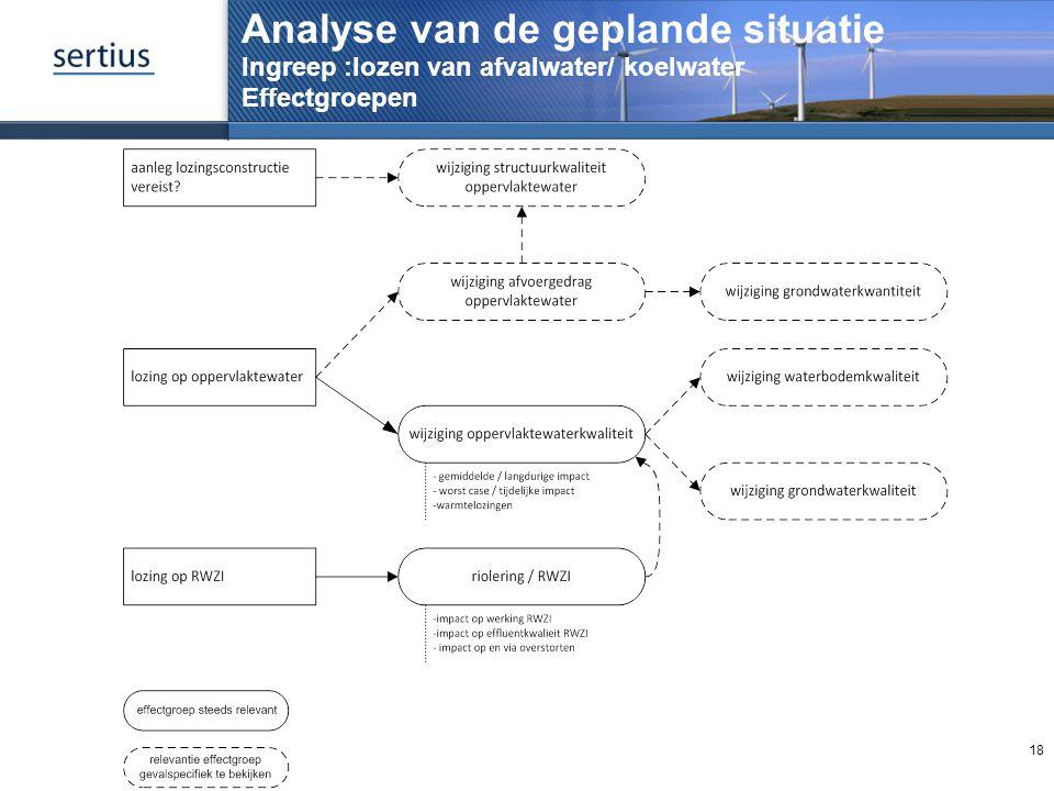 Analyse van de geplande situatie Ingreep :lozen van afvalwater/ koelwater Effectgroepen 18
