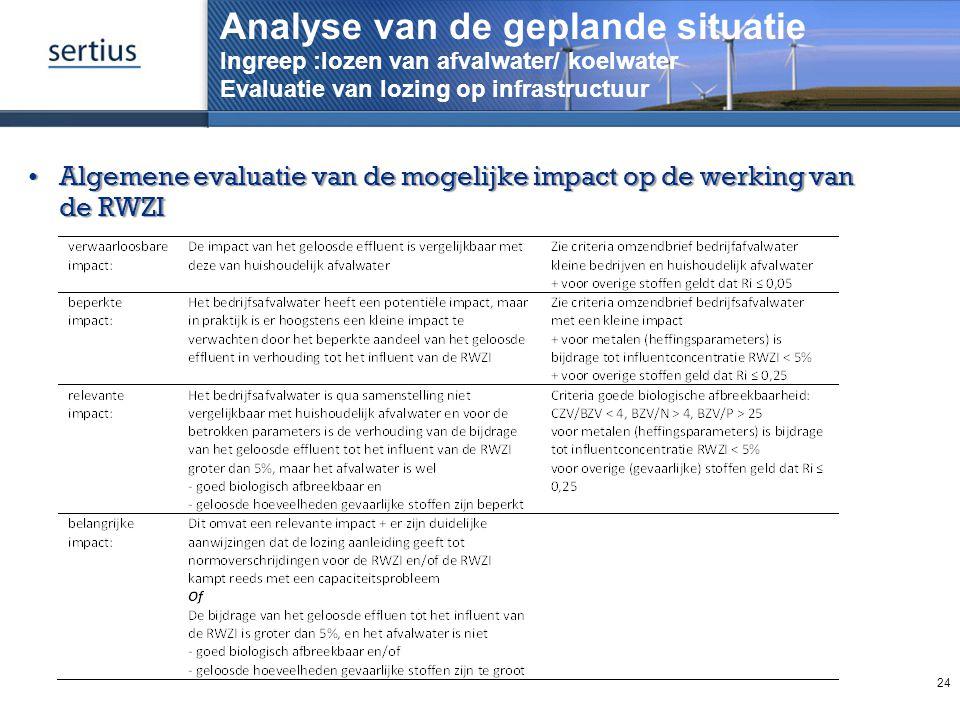 Analyse van de geplande situatie Ingreep :lozen van afvalwater/ koelwater Evaluatie van lozing op infrastructuur Algemene evaluatie van de mogelijke i
