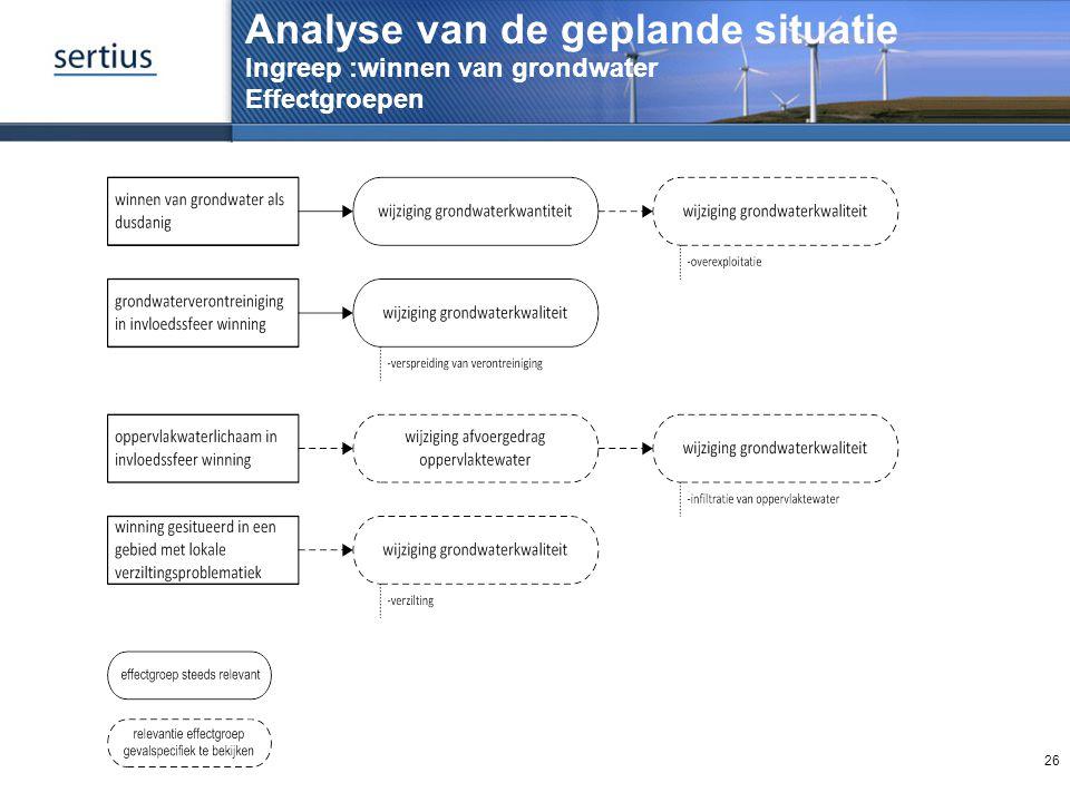 Analyse van de geplande situatie Ingreep :winnen van grondwater Effectgroepen 26