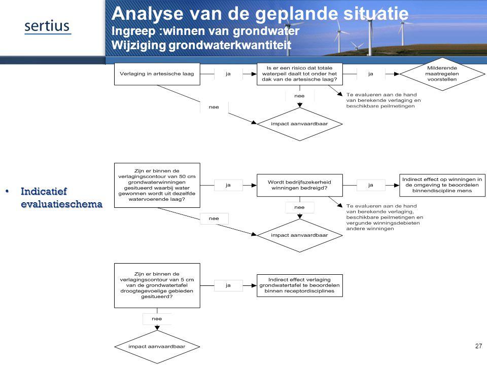 Analyse van de geplande situatie Ingreep :winnen van grondwater Wijziging grondwaterkwantiteit Indicatief evaluatieschemaIndicatief evaluatieschema 27