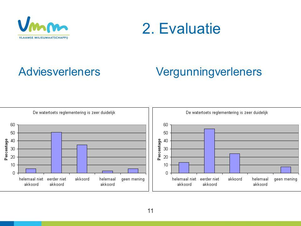 11 2. Evaluatie AdviesverlenersVergunningverleners