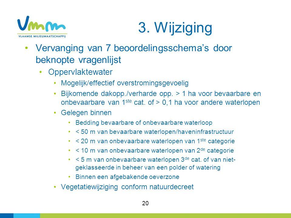 20 Vervanging van 7 beoordelingsschema's door beknopte vragenlijst Oppervlaktewater Mogelijk/effectief overstromingsgevoelig Bijkomende dakopp./verhar