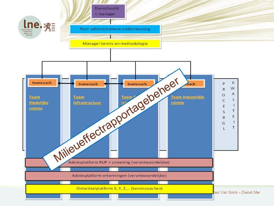 MiB – een procesPaul Van Snick – Dienst Mer Milieueffectrapportagebeheer