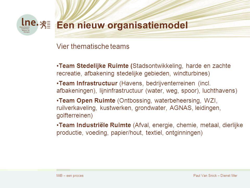 MiB – een procesPaul Van Snick – Dienst Mer Een nieuw organisatiemodel Vier thematische teams Team Stedelijke Ruimte (Stadsontwikkeling, harde en zachte recreatie, afbakening stedelijke gebieden, windturbines) Team Infrastructuur (Havens, bedrijventerreinen (incl.