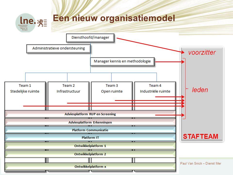 MiB – een procesPaul Van Snick – Dienst Mer Een nieuw organisatiemodel voorzitter leden STAFTEAM voorzitter leden STAFTEAM