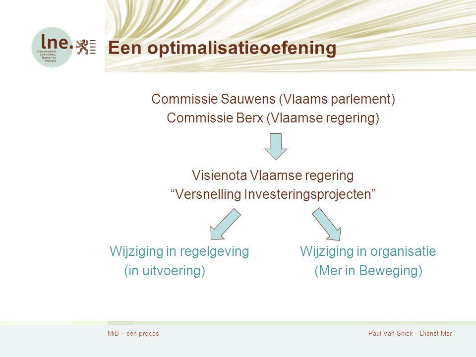 MiB – een procesPaul Van Snick – Dienst Mer Een optimalisatieoefening Commissie Sauwens (Vlaams parlement) Commissie Berx (Vlaamse regering) Visienota Vlaamse regering Versnelling Investeringsprojecten Wijziging in regelgeving Wijziging in organisatie (in uitvoering)(Mer in Beweging)