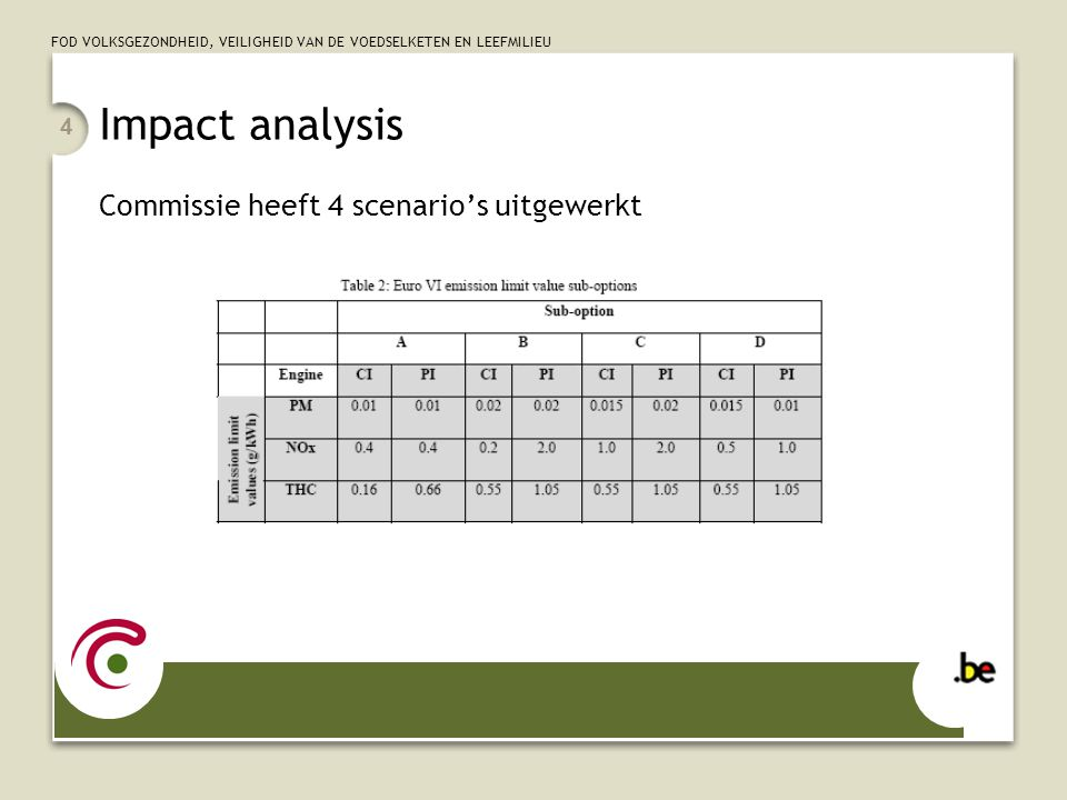 FOD VOLKSGEZONDHEID, VEILIGHEID VAN DE VOEDSELKETEN EN LEEFMILIEU 4 Impact analysis Commissie heeft 4 scenario's uitgewerkt