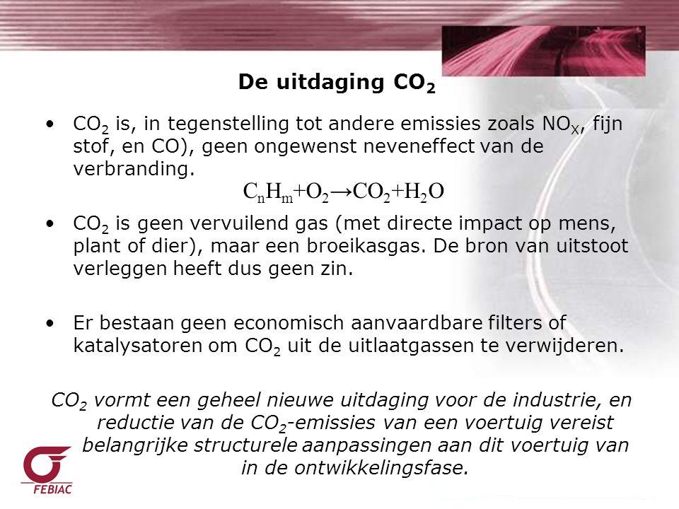 CO 2 is, in tegenstelling tot andere emissies zoals NO X, fijn stof, en CO), geen ongewenst neveneffect van de verbranding.