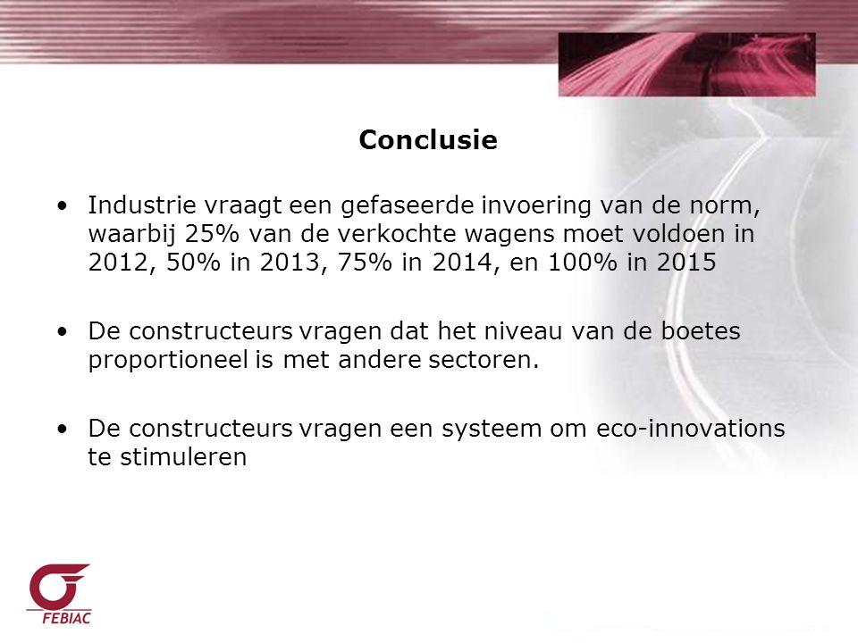 Conclusie Industrie vraagt een gefaseerde invoering van de norm, waarbij 25% van de verkochte wagens moet voldoen in 2012, 50% in 2013, 75% in 2014, en 100% in 2015 De constructeurs vragen dat het niveau van de boetes proportioneel is met andere sectoren.