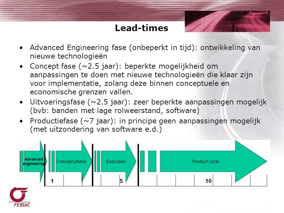 Lead-times Advanced Engineering fase (onbeperkt in tijd): ontwikkeling van nieuwe technologieën Concept fase (~2.5 jaar): beperkte mogelijkheid om aanpassingen te doen met nieuwe technologieën die klaar zijn voor implementatie, zolang deze binnen conceptuele en economische grenzen vallen.