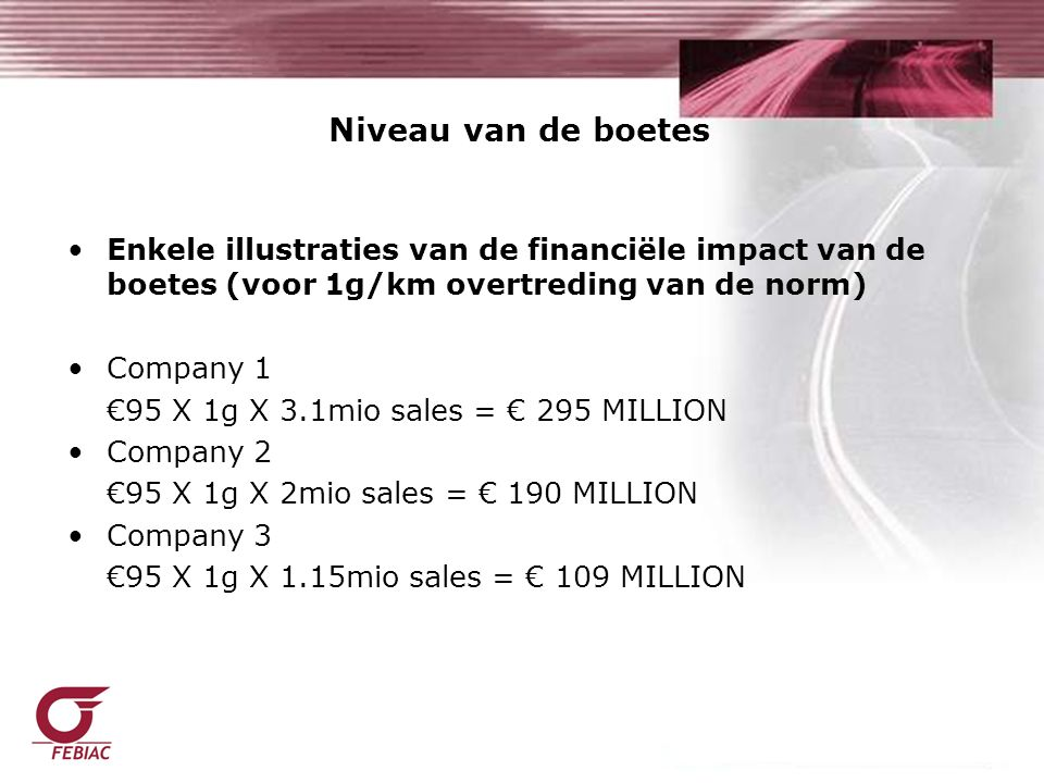 Enkele illustraties van de financiële impact van de boetes (voor 1g/km overtreding van de norm) Company 1 €95 X 1g X 3.1mio sales = € 295 MILLION Company 2 €95 X 1g X 2mio sales = € 190 MILLION Company 3 €95 X 1g X 1.15mio sales = € 109 MILLION Niveau van de boetes