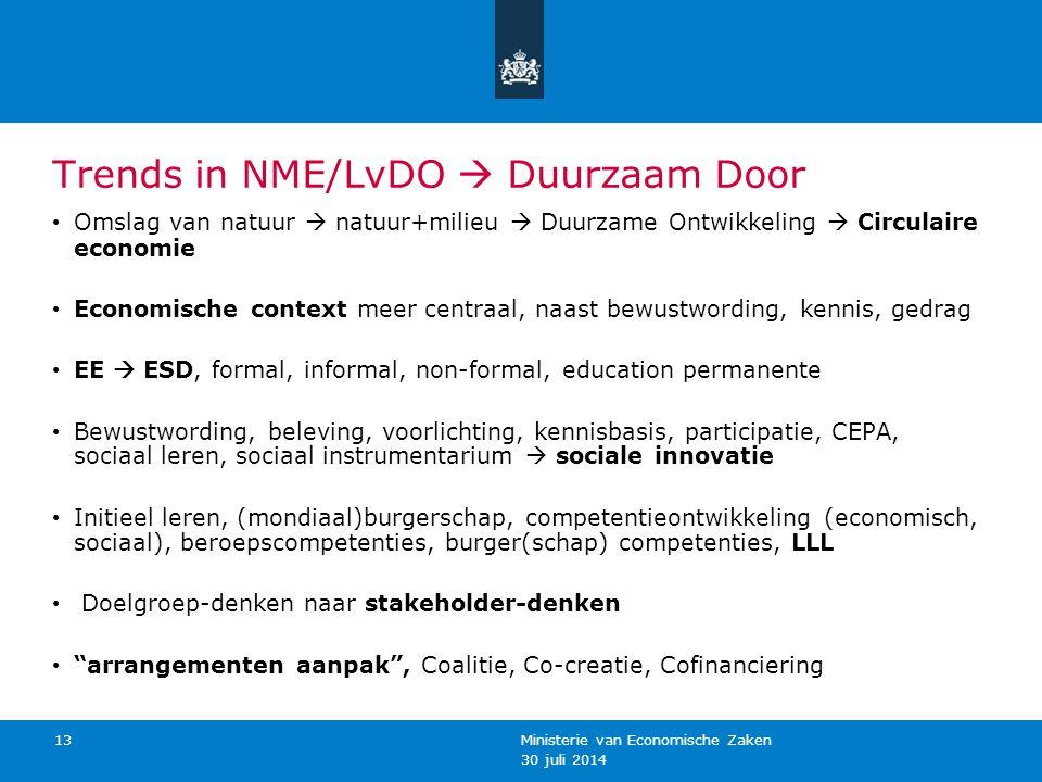 30 juli 2014 Ministerie van Economische Zaken 13 Trends in NME/LvDO  Duurzaam Door Omslag van natuur  natuur+milieu  Duurzame Ontwikkeling  Circul