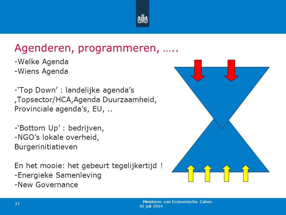 30 juli 2014 Ministerie van Economische Zaken 17 Agenderen, programmeren, ….. -Welke Agenda -Wiens Agenda -'Top Down' : landelijke agenda's,Topsector/