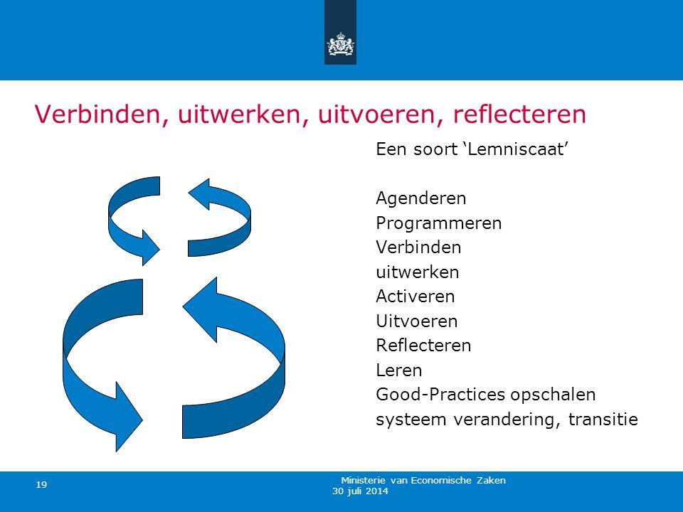 30 juli 2014 Ministerie van Economische Zaken 19 Verbinden, uitwerken, uitvoeren, reflecteren Een soort 'Lemniscaat' Agenderen Programmeren Verbinden