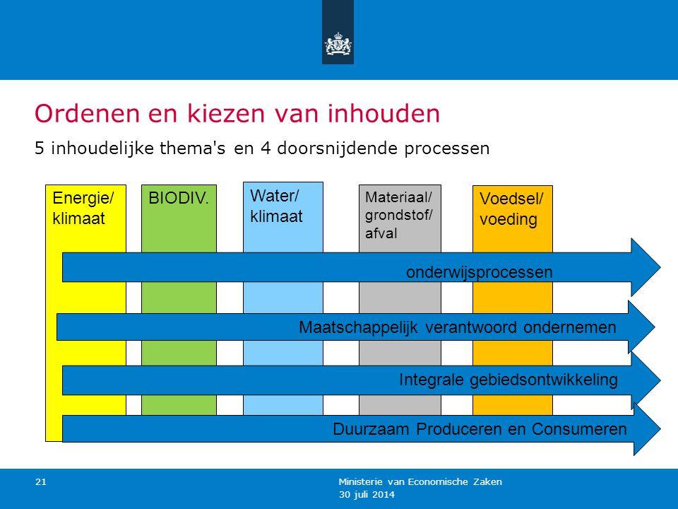30 juli 2014 Ministerie van Economische Zaken 21 Ordenen en kiezen van inhouden 5 inhoudelijke thema's en 4 doorsnijdende processen Energie/ klimaat B