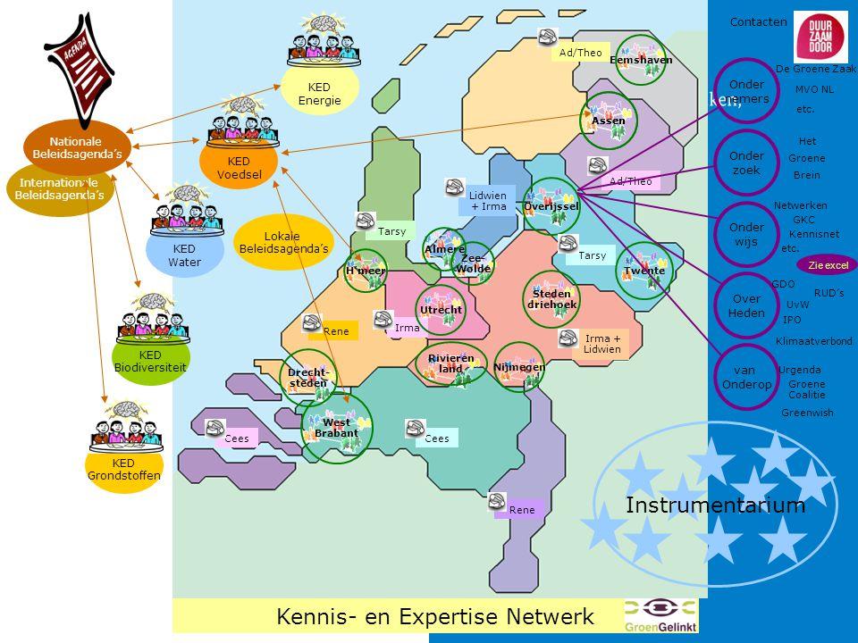 Internationale Beleidsagenda's West Brabant Almere H'meer Rivieren land Drecht- steden Nijmegen Twente Steden driehoek Assen Overijssel Zee- Wolde Ren