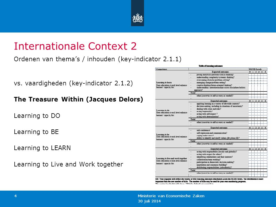 30 juli 2014 Ministerie van Economische Zaken 5 Vervolg : Expert group on Competences Competences for Students Competences for EDUCATORS (+ recommendations for policy makers) ENSI (o.a.
