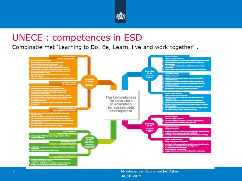 30 juli 2014 Ministerie van Economische Zaken 9 Vertalen Competentie naar bijv.
