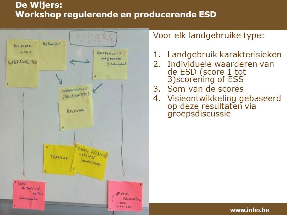 Voor elk landgebruike type: 1.Landgebruik karakterisieken 2.Individuele waarderen van de ESD (score 1 tot 3)scorening of ESS 3.Som van de scores 4.Visieontwikkeling gebaseerd op deze resultaten via groepsdiscussie De Wijers: Workshop regulerende en producerende ESD