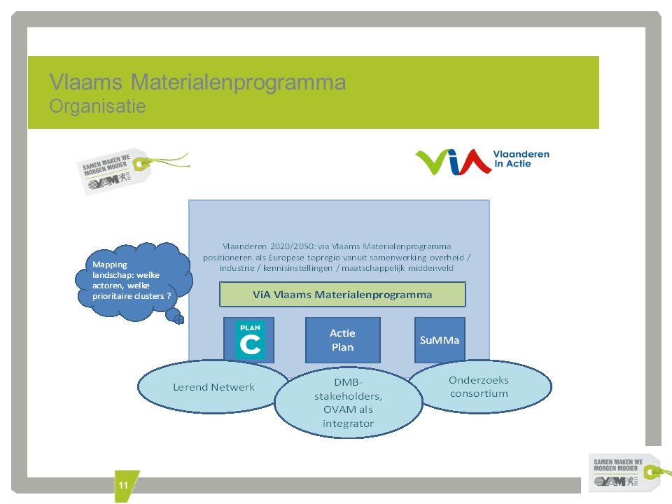 11 Vlaams Materialenprogramma Organisatie