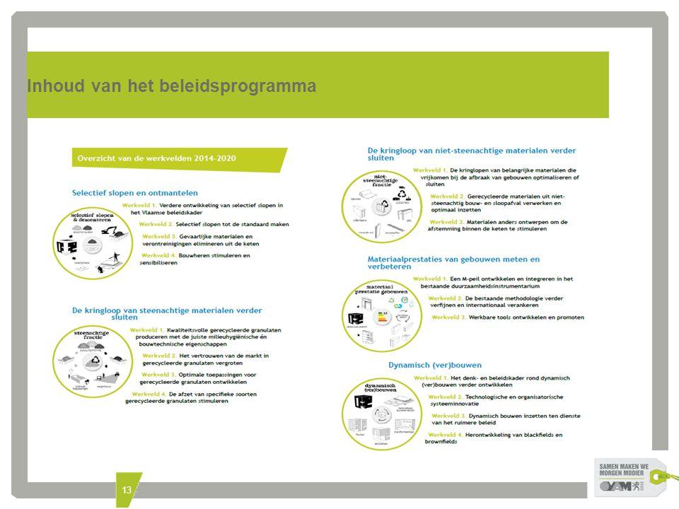 13 Inhoud van het beleidsprogramma