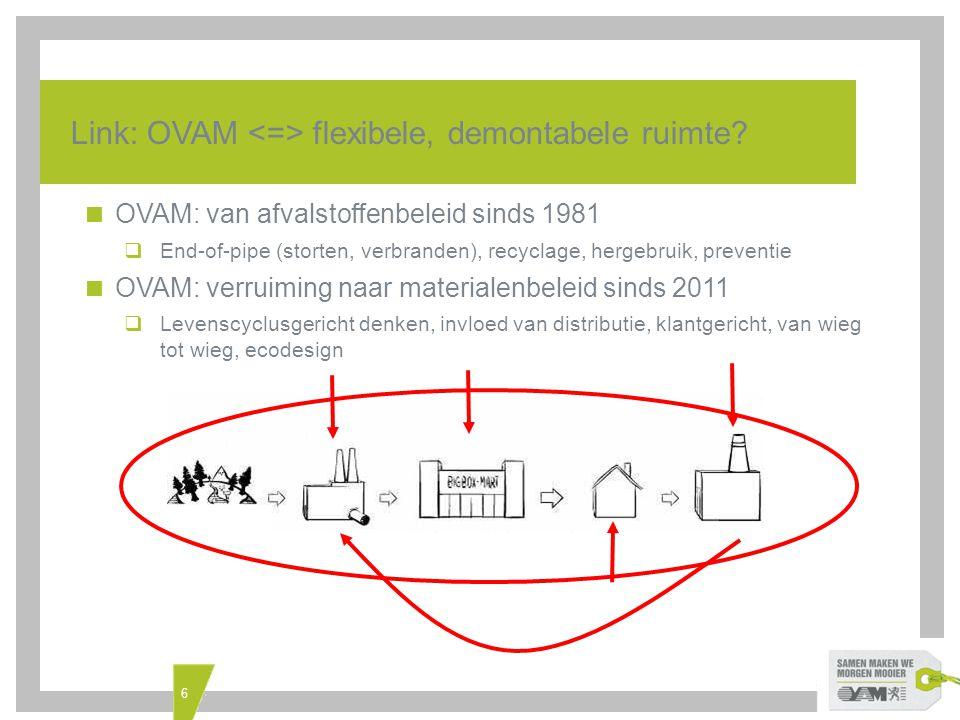 6 Link: OVAM flexibele, demontabele ruimte.