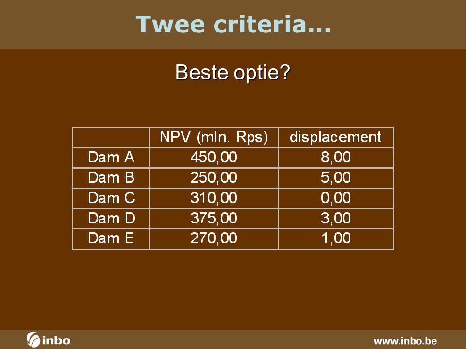 Twee criteria…