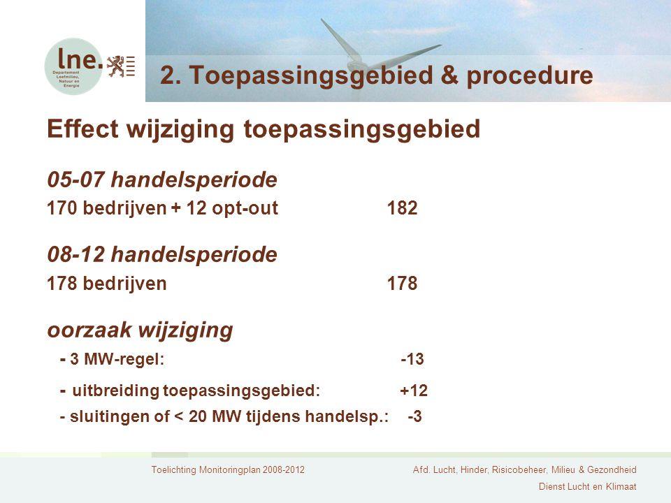 Toelichting Monitoringplan 2008-2012Afd. Lucht, Hinder, Risicobeheer, Milieu & Gezondheid Dienst Lucht en Klimaat 2. Toepassingsgebied & procedure Eff