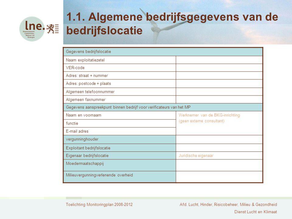 Toelichting Monitoringplan 2008-2012Afd. Lucht, Hinder, Risicobeheer, Milieu & Gezondheid Dienst Lucht en Klimaat 1.1. Algemene bedrijfsgegevens van d
