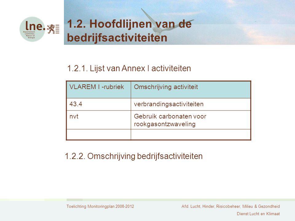 Toelichting Monitoringplan 2008-2012Afd. Lucht, Hinder, Risicobeheer, Milieu & Gezondheid Dienst Lucht en Klimaat 1.2. Hoofdlijnen van de bedrijfsacti