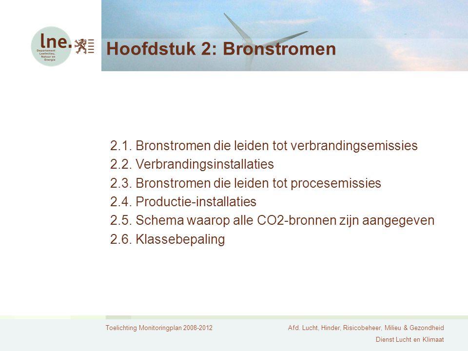 Toelichting Monitoringplan 2008-2012Afd. Lucht, Hinder, Risicobeheer, Milieu & Gezondheid Dienst Lucht en Klimaat Hoofdstuk 2: Bronstromen 2.1. Bronst