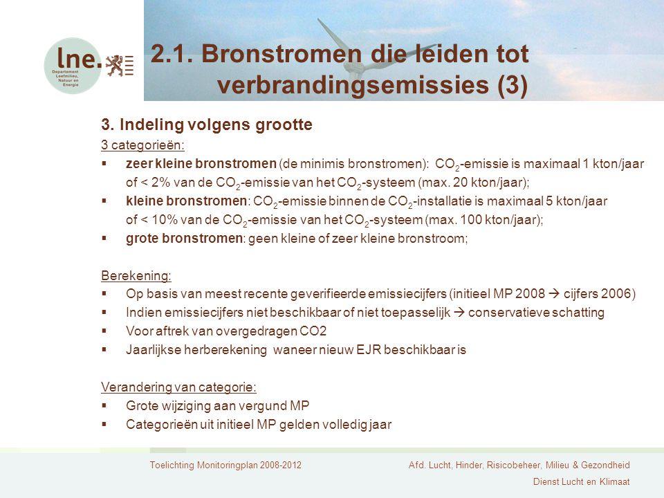 Toelichting Monitoringplan 2008-2012Afd. Lucht, Hinder, Risicobeheer, Milieu & Gezondheid Dienst Lucht en Klimaat 2.1. Bronstromen die leiden tot verb