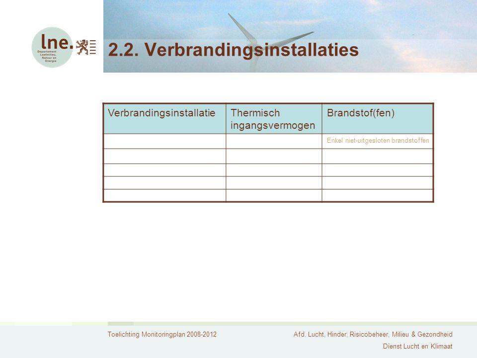 Toelichting Monitoringplan 2008-2012Afd. Lucht, Hinder, Risicobeheer, Milieu & Gezondheid Dienst Lucht en Klimaat 2.2. Verbrandingsinstallaties Verbra