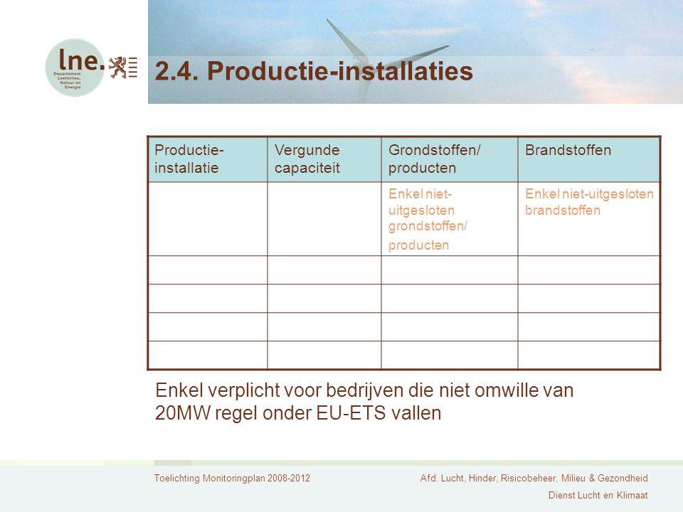 Toelichting Monitoringplan 2008-2012Afd. Lucht, Hinder, Risicobeheer, Milieu & Gezondheid Dienst Lucht en Klimaat 2.4. Productie-installaties Producti