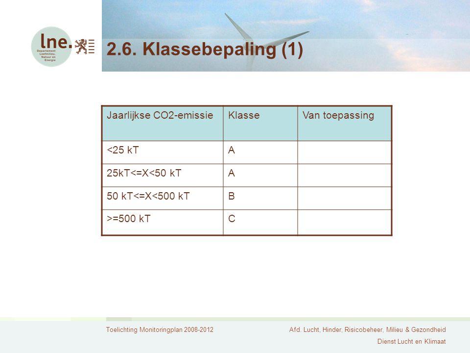 Toelichting Monitoringplan 2008-2012Afd. Lucht, Hinder, Risicobeheer, Milieu & Gezondheid Dienst Lucht en Klimaat 2.6. Klassebepaling (1) Jaarlijkse C