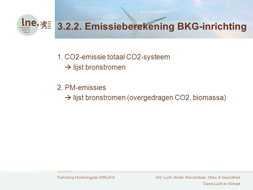 Toelichting Monitoringplan 2008-2012Afd. Lucht, Hinder, Risicobeheer, Milieu & Gezondheid Dienst Lucht en Klimaat 3.2.2. Emissieberekening BKG-inricht