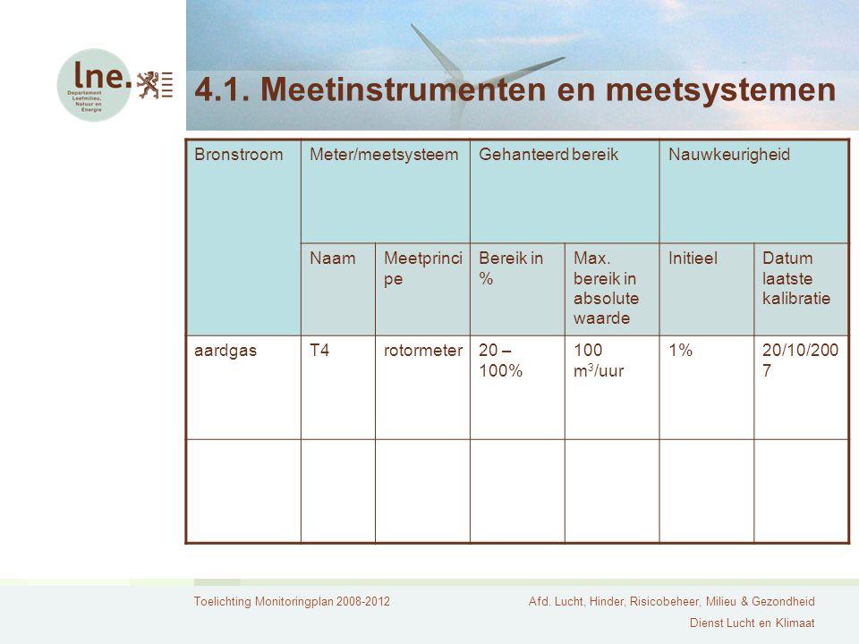 Toelichting Monitoringplan 2008-2012Afd. Lucht, Hinder, Risicobeheer, Milieu & Gezondheid Dienst Lucht en Klimaat 4.1. Meetinstrumenten en meetsysteme