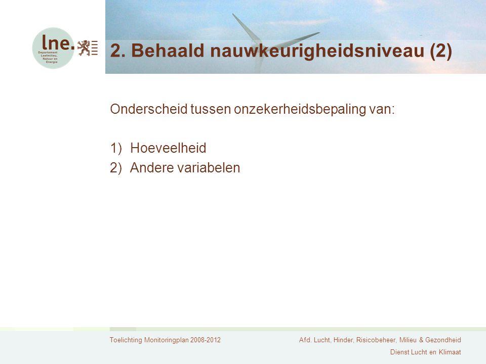 Toelichting Monitoringplan 2008-2012Afd. Lucht, Hinder, Risicobeheer, Milieu & Gezondheid Dienst Lucht en Klimaat 2. Behaald nauwkeurigheidsniveau (2)