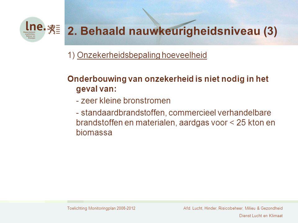 Toelichting Monitoringplan 2008-2012Afd. Lucht, Hinder, Risicobeheer, Milieu & Gezondheid Dienst Lucht en Klimaat 2. Behaald nauwkeurigheidsniveau (3)