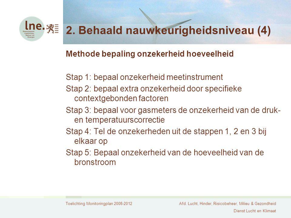 Toelichting Monitoringplan 2008-2012Afd. Lucht, Hinder, Risicobeheer, Milieu & Gezondheid Dienst Lucht en Klimaat 2. Behaald nauwkeurigheidsniveau (4)