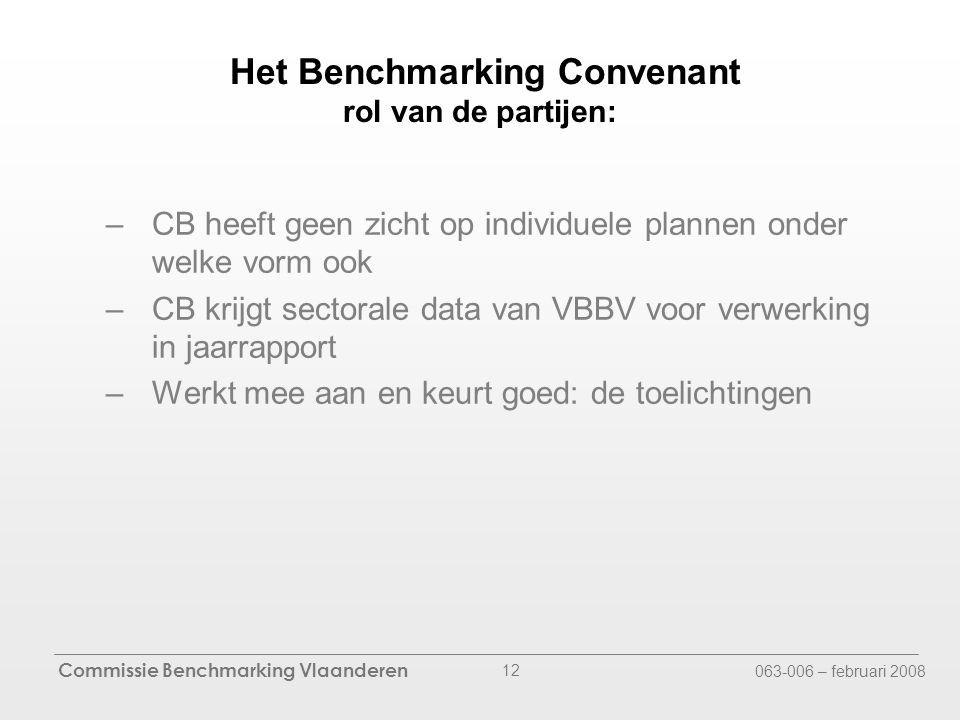 Commissie Benchmarking Vlaanderen 063-006 – februari 2008 12 Het Benchmarking Convenant rol van de partijen: –CB heeft geen zicht op individuele plannen onder welke vorm ook –CB krijgt sectorale data van VBBV voor verwerking in jaarrapport –Werkt mee aan en keurt goed: de toelichtingen