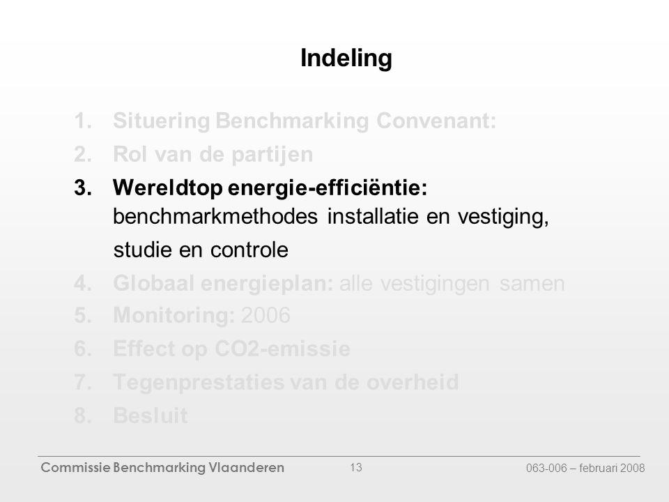 Commissie Benchmarking Vlaanderen 063-006 – februari 2008 13 Indeling 1.Situering Benchmarking Convenant: 2.Rol van de partijen 3.Wereldtop energie-efficiëntie: benchmarkmethodes installatie en vestiging, studie en controle 4.Globaal energieplan: alle vestigingen samen 5.Monitoring: 2006 6.Effect op CO2-emissie 7.Tegenprestaties van de overheid 8.Besluit