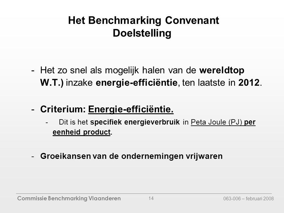Commissie Benchmarking Vlaanderen 063-006 – februari 2008 14 Het Benchmarking Convenant Doelstelling -Het zo snel als mogelijk halen van de wereldtop W.T.) inzake energie-efficiëntie, ten laatste in 2012.