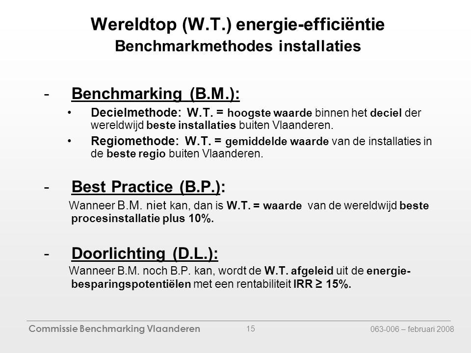 Commissie Benchmarking Vlaanderen 063-006 – februari 2008 15 Wereldtop (W.T.) energie-efficiëntie Benchmarkmethodes installaties Benchmarking (B.M.): Decielmethode: W.T.