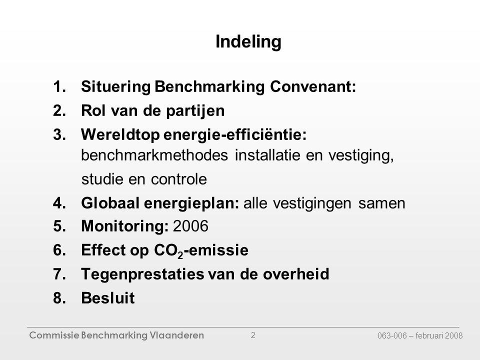 Commissie Benchmarking Vlaanderen 063-006 – februari 2008 2 Indeling 1.Situering Benchmarking Convenant: 2.Rol van de partijen 3.Wereldtop energie-efficiëntie: benchmarkmethodes installatie en vestiging, studie en controle 4.Globaal energieplan: alle vestigingen samen 5.Monitoring: 2006 6.Effect op CO 2 -emissie 7.Tegenprestaties van de overheid 8.Besluit